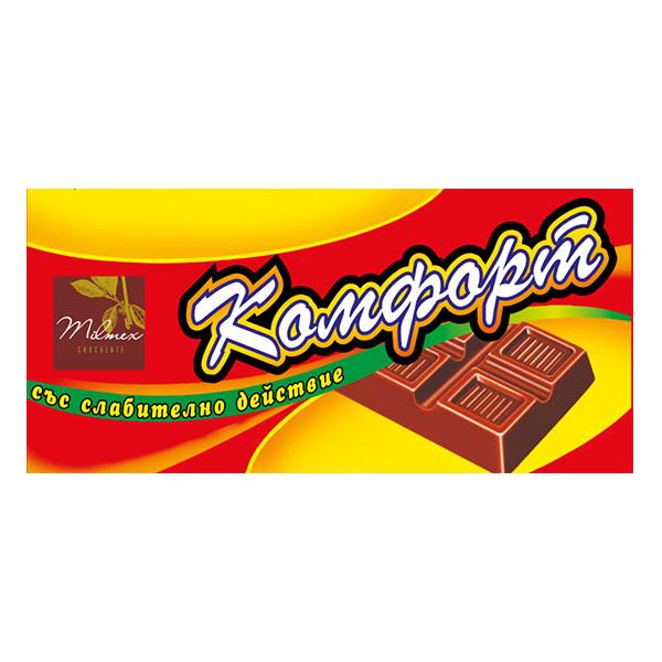 chocolate-comfort-sugar-free