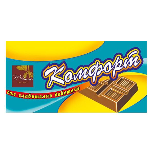 Chocolate-laxative-with-sugar