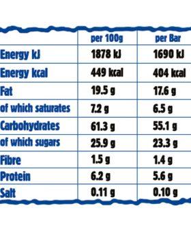Nutritionals chart oatmeal cake