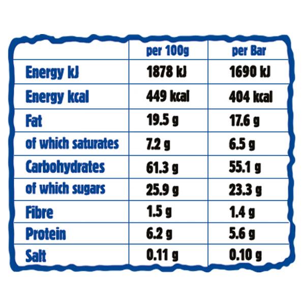 "Nutritionals chart oatmeal cake ""Ma Baker"", cranberries, 90g"