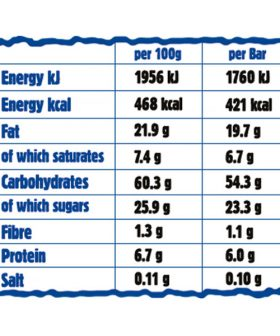 Nutritionals chart oatmeal cake