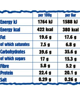 Nutrition-chart-protein-flapjack-ma-baker-brownie-20g-protein